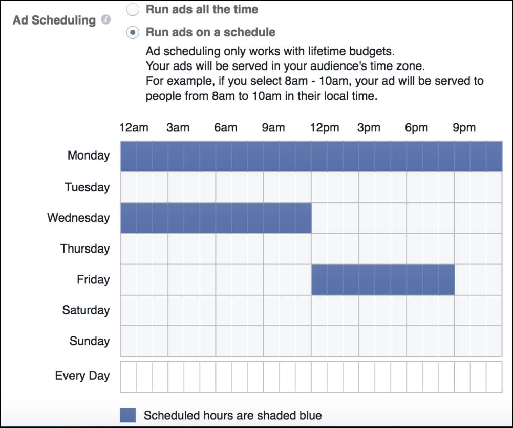 tid for annoncer på facebook